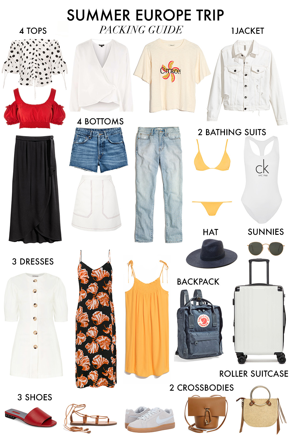 LOVE OR MONEY by Emily Tong summer europe trip packing guide